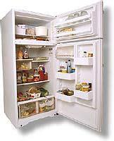 Kühlschrank Geruch Beseitigen by Gegen Schlechte Ger 252 Che Im K 252 Hlschrank Philognosie