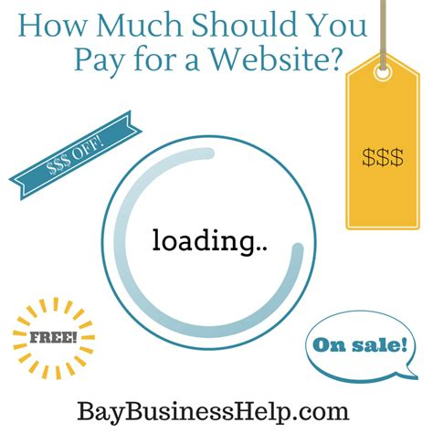 Bbh Feature How Much Should You Pay For A Website?