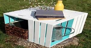 Petite Caisse En Bois : d co r cup des meubles faire avec des caisses en bois ~ Teatrodelosmanantiales.com Idées de Décoration