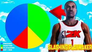 How To Make A Slashing Playmaker With A Gree Blue Pie