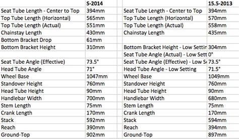 specialized frame sizing  smaller mtbrcom