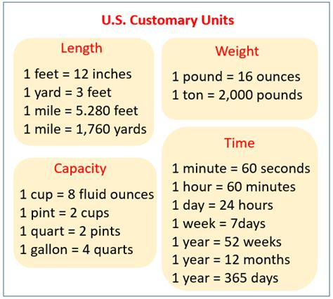 measurement conversion examples solutions