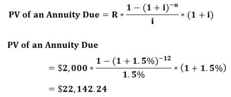 future value of annuity due table present value of annuity due table jonlou home
