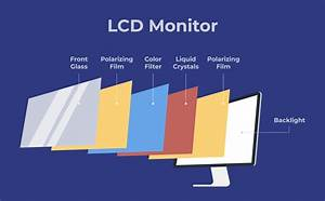 What Is An Ips Monitor  A Beginner U2019s Guide