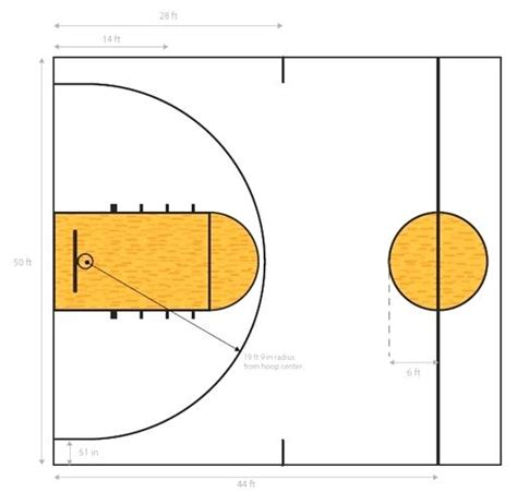 Half Court Basketball Dimensions For A Backyard by Basketball Court Drawing With Label At Getdrawings