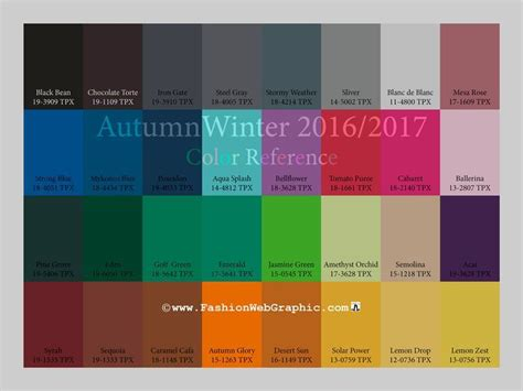 pantone colour of the year 2017 google search color