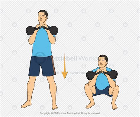kettlebell squat double racked strength exercises exercise workout legs workouts