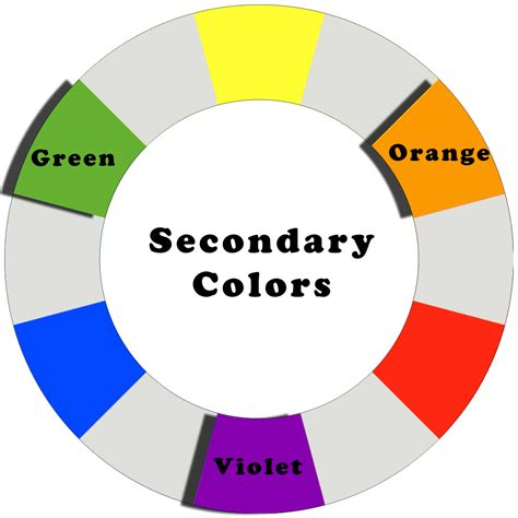 what are the secondary colors understanding complimentary makeup colors for your