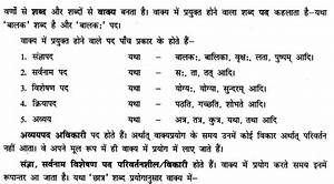 U092a U0926 U0935 U093f U091a U093e U0930  - Cbse Notes For Class 8 Sanskrit