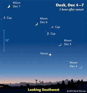 Planets Visible Tonight Seattle - Pics about space