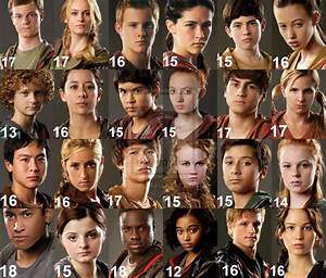 Tributes - Hunger Games