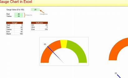 Excel Gauge Chart Templates