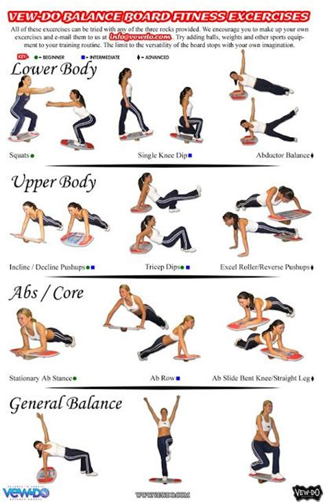 exercises balance exercise core ehlers danlos board workouts fitness stomach strengthening ab