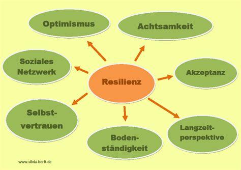 resilienz bedeutet kraftquellen hier findest du die