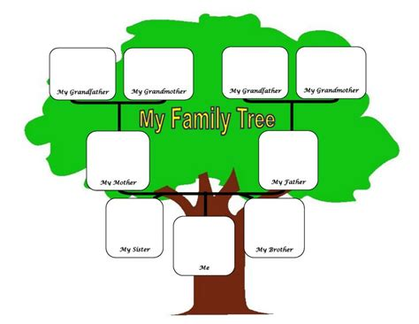 Here are the tips on how to create one: Family Tree Images   Template Business