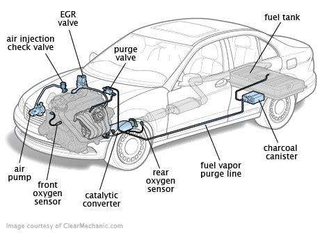 vista auto repair pass   smog