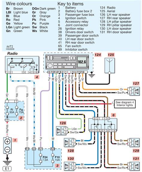 Best Images Nissan Frontier Radio Wiring Diagram