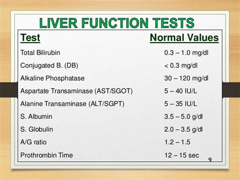 cdiscount siege social lft blood test normal range 28 images renal liver and