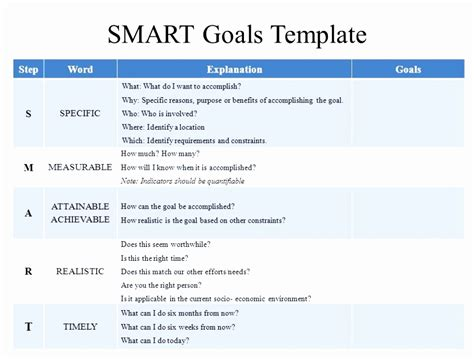 smart goal template word 6 smart plan template word poiwa templatesz234