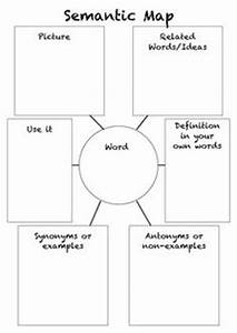 1000 ideas about vocabulary strategies on pinterest With semantic map template