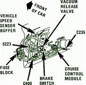 Chevrolet Fuse Box Diagram  Fuse Box Chevrolet Capri 1989