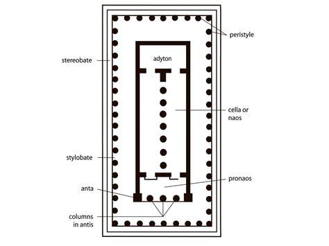 Greek Temple Floor Plan Greek Temple Floor Plan Greek Quiz