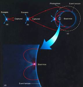 Black Hole Facts - A Guide to Black Holes • The Planets