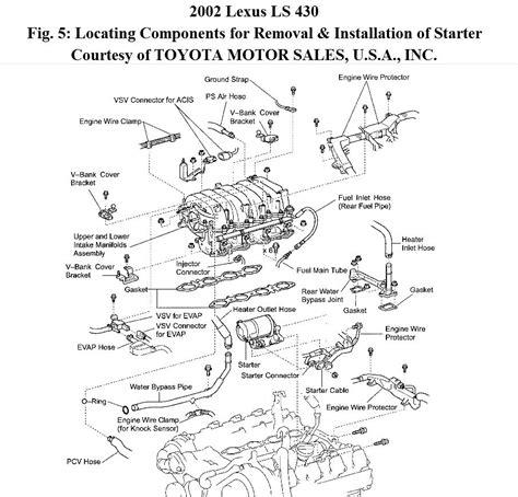 2000 Infiniti G20 Fuse Box Diagram by 2000 Infiniti G20 Fuse Box Diagram Wiring Source