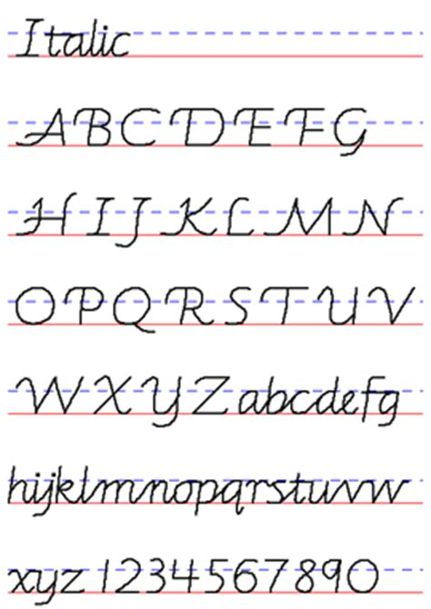 Examples Of Handwriting Styles  Draw Your World  Draw & Write Together