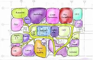 J M Interior Design  U00bb Design Services