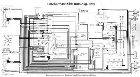 thesamba karmann ghia wiring diagrams