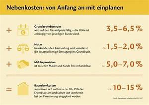 Baufinanzierung Leicht Erklärt : stichwort baufinanzierung bausparkasse schw bisch hall ~ Michelbontemps.com Haus und Dekorationen