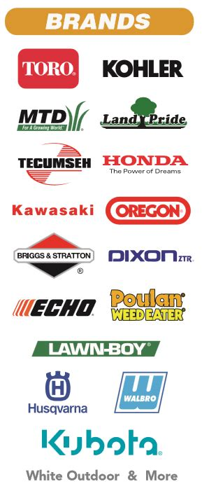 Briggs & Stratton Parts And Equipment Store  Lawneq Blog