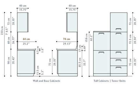 Good Standard Size Kitchen Cabinet Doors Outstanding