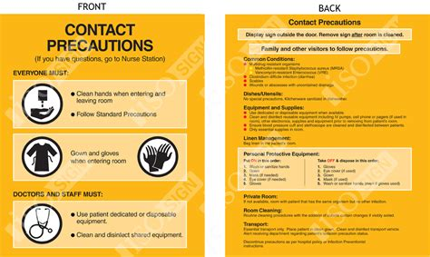 Isolation Door Signs And Contact Droplet Airborne Sc 1 St