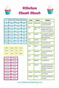 A Conversion Chart That Includes Common Substitutions Will