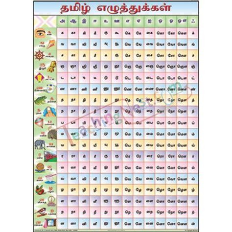 tamil barakhari chart xcm