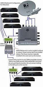 Way Directv Zinwell Multiswitch Hd 6x8  Wb68  Or The