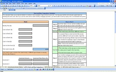 Total Cost Of Car Ownership Calculator Excel Template by Total Cost Ownership Calculator Excel Template Rental
