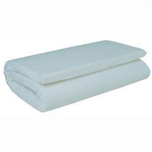 materasso da viaggio i migliori materassi per lettino da ceggio classifica