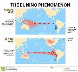 El Nino Phenomenon Royalty Free Stock Images