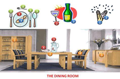 vocabulaire cuisine anglais salle à manger lexique a1 anglais