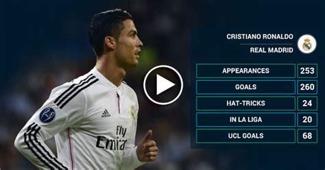 cristiano ronaldo  amazing goals hd video
