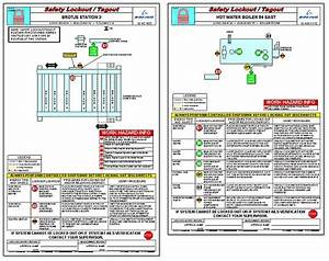 Custom Procedures - Typical Boeing Lockout  Tagout Placards