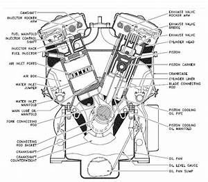 Cross Section V Engine Photo