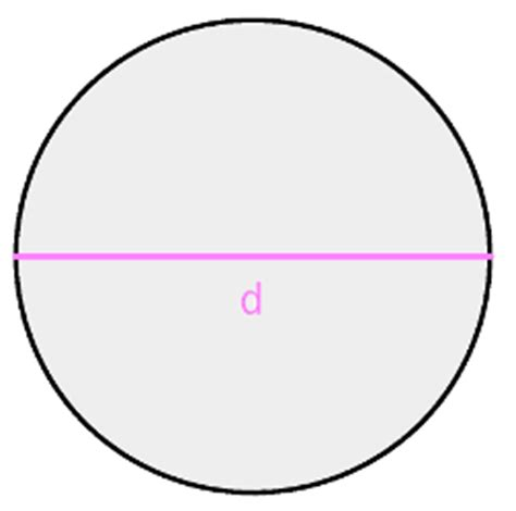 circle geometry calculator