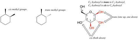 band structure chemistry libretexts 3 2 conformations of cyclic organic molecules chemistry