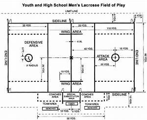 Edmonton Razorbacks Lacrosse Club   Website By Ramp
