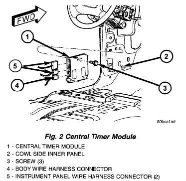 on board diagnostic system 2001 dodge dakota instrument cluster dodge dakota or durango pu central timer module removal instructions