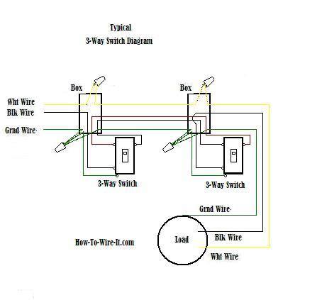 wiring a 3 way switch